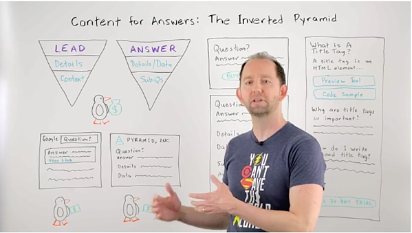 Inverted Pyramid Style for Search Snippets or Answers from MOZ