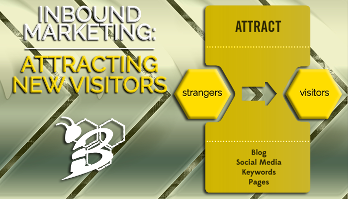 Inbound Marketing Services Attracting New Visitors - Inbound marketing services